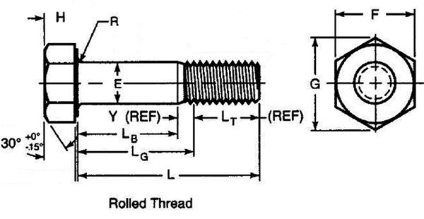 高强度外六角螺栓结构图