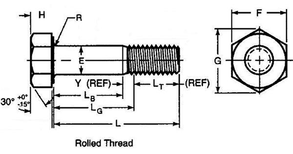 高强度六角螺栓结构图